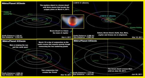 http://ufolove.files.wordpress.com/2011/06/zznibiru1.jpg?w=493&h=264
