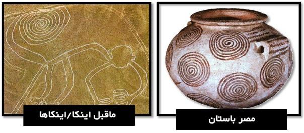 Egyptian-inca-spirals
